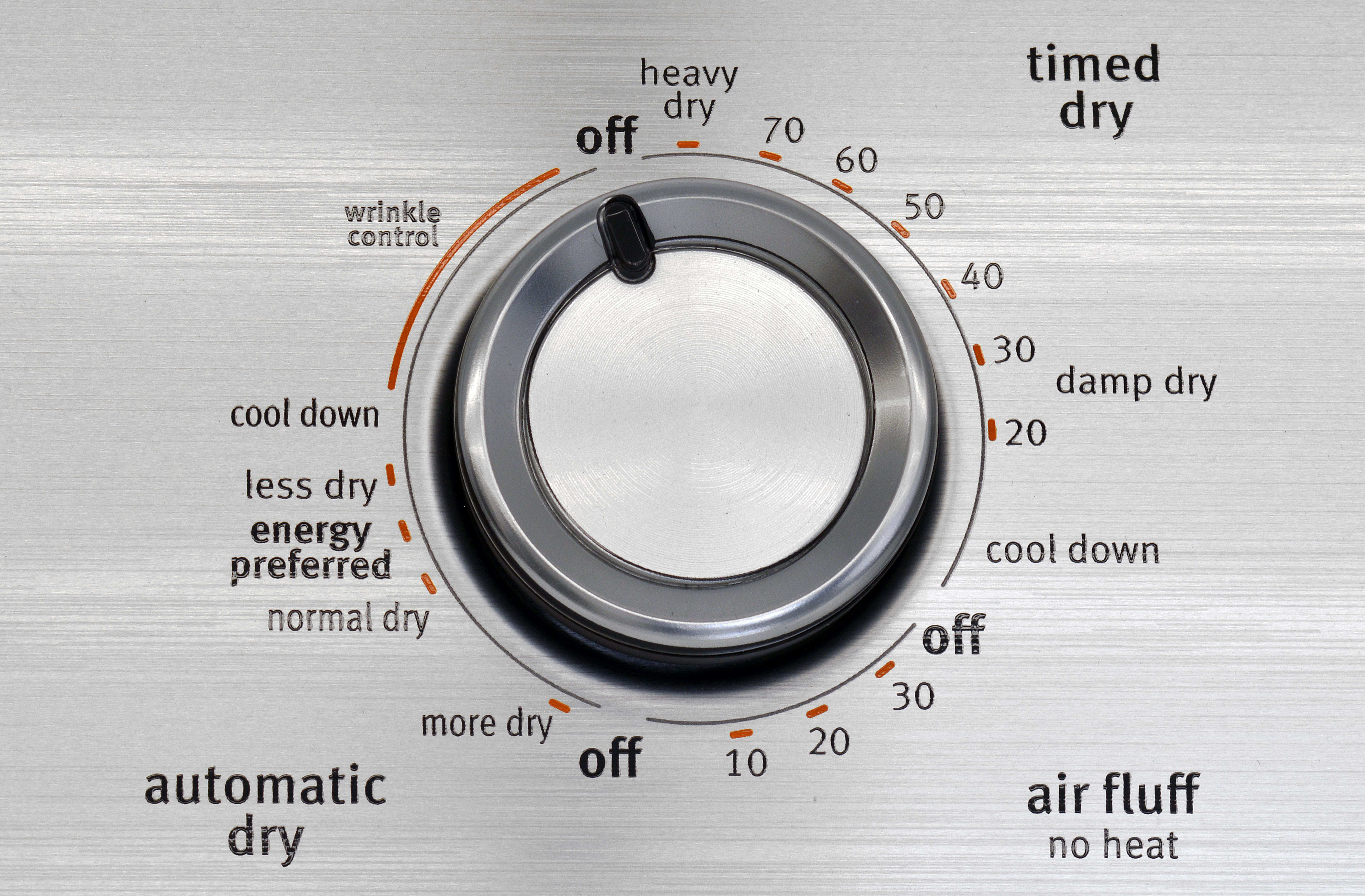 Don't expect precise cycle selection when dealing with crank timers like the one found on the Maytag Centennial MEDC215EW.