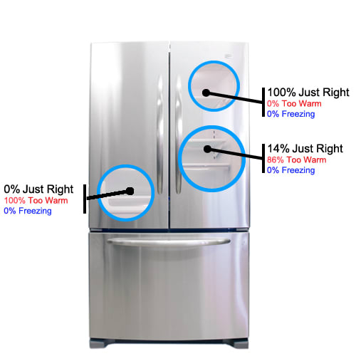 Maytag MFF2558VEM Review - Reviewed.com Refrigerators on