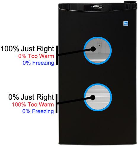 Danby DCR88BLDD Review - Reviewed Refrigerators