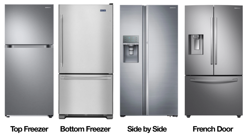 Fridge types