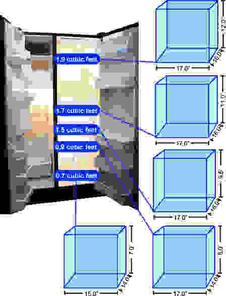 Refrigerator Storage Graph