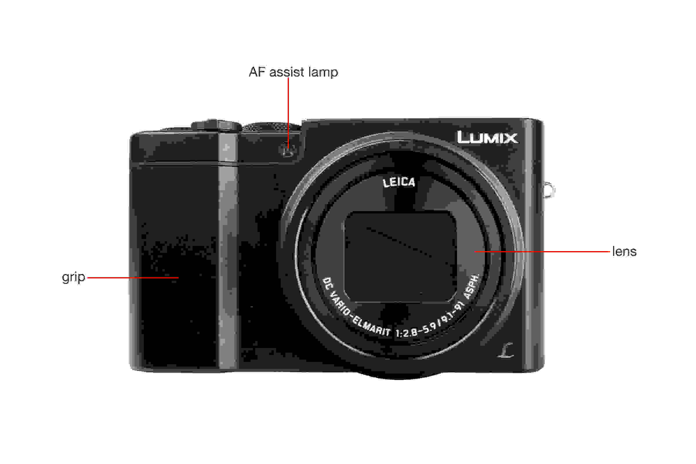 Front view of the Panasonic Lumix ZS100.