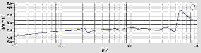 JBL-S200i-Tracking.jpg