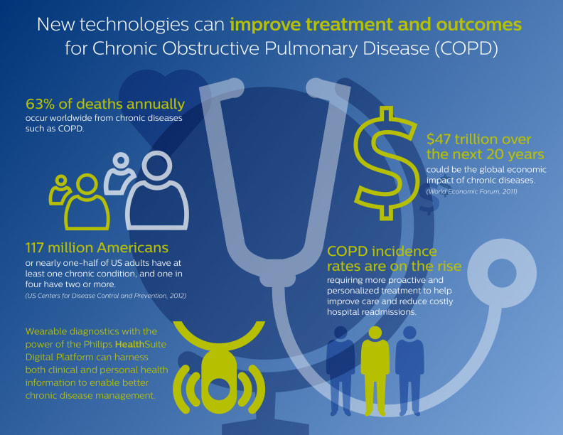 Philips-COPD-Infographic.jpg