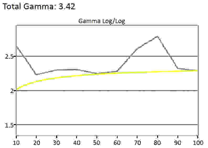 BenQ-XL2430T-Gamma.jpg