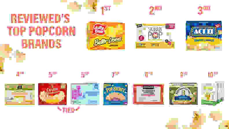 Popcorn Graphic