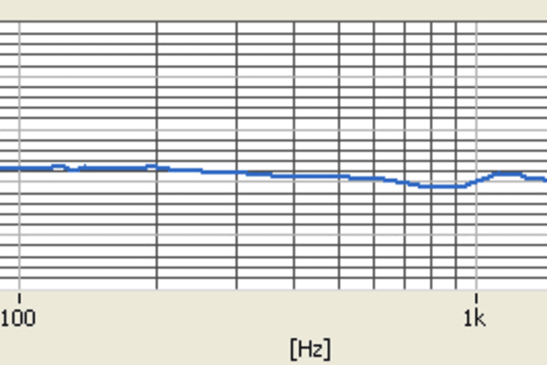 The K490NC tested with minimal tracking errors, save for a sudden huge shift to the left channel that coincides with frequency range emphasis problems.