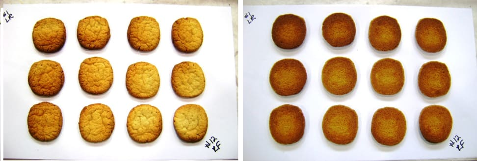 Cookies on convection