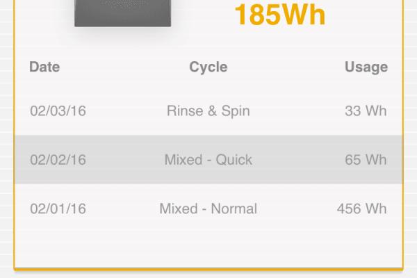 Whirlpool App washer energy report
