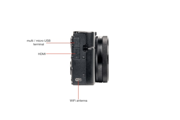 Right view of the Sony Cyber-Shot RX100 IV.