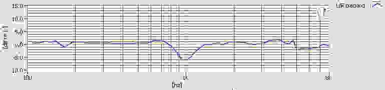 MeElectronics-Atlast-Orion-tracking.jpg