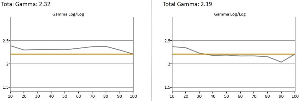 Samsung-KS8000-Gamma
