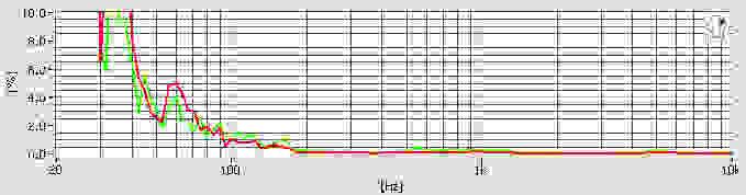 JVC-HANC260-Distortion.jpg