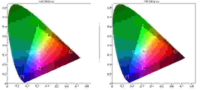 Samsung-PN64H5000-Color-Gamut.jpg