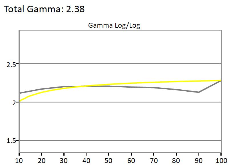 BenQ-BL3201PH-Gamma.jpg