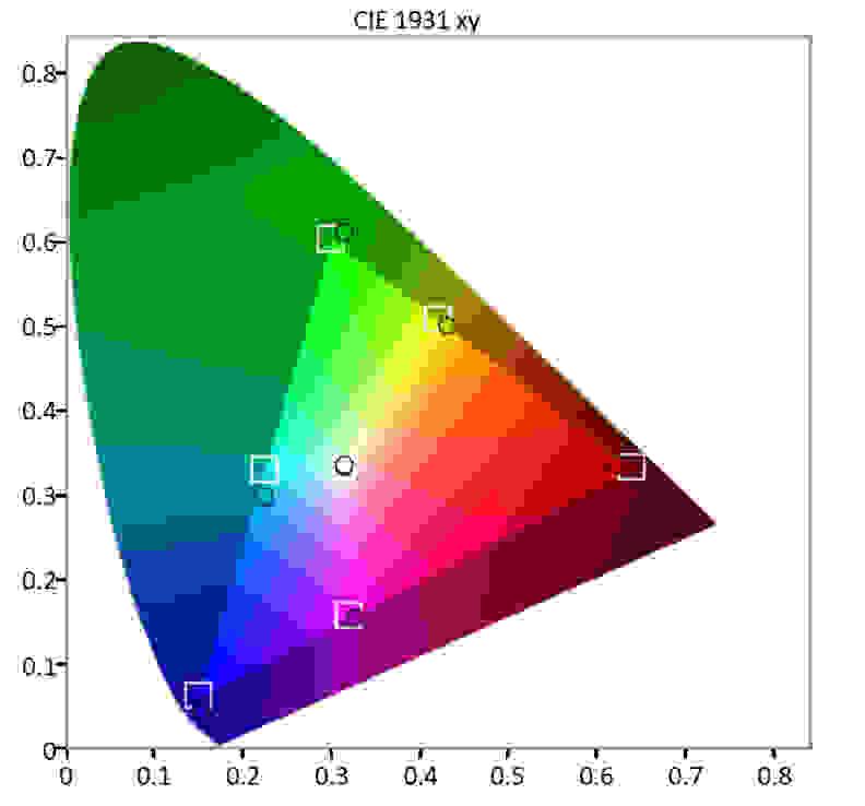 Seiki-SE24FE01-Color-Gamut.jpg