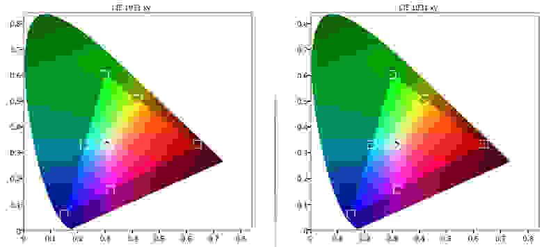 Samsung-UN55H6203-Color-Gamut.jpg