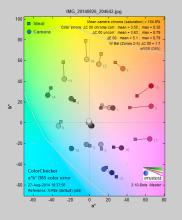 Motorola-moto-g-review-colorerror.png