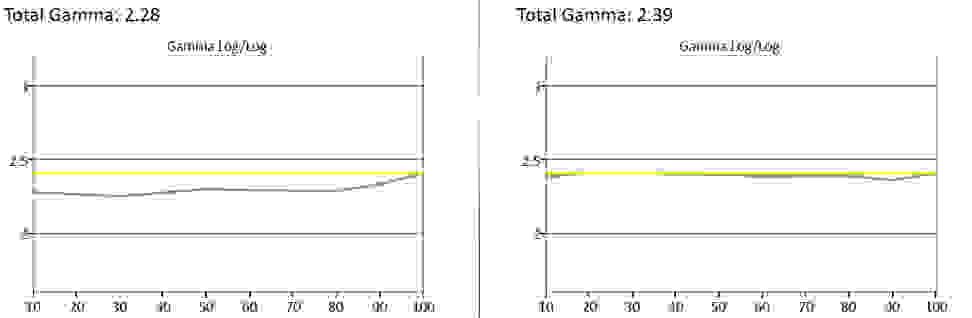 Samsung-UN40HU6950-Gamma.jpg