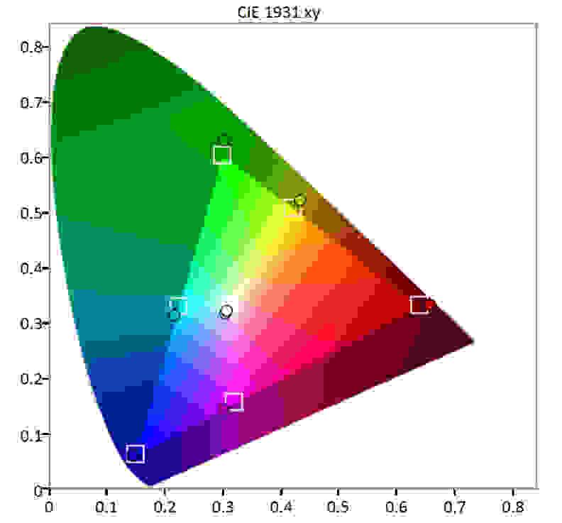 BenQ-BL3201PH-Color-Gamut.jpg