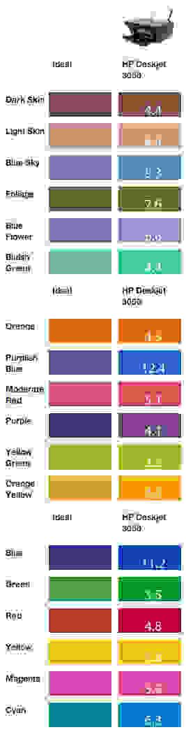 Color-Performance---HP-Deskjet-3050.jpg
