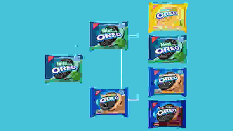 Individual Flavors Region