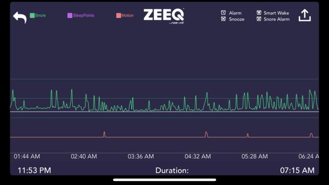 Zeeq App Data