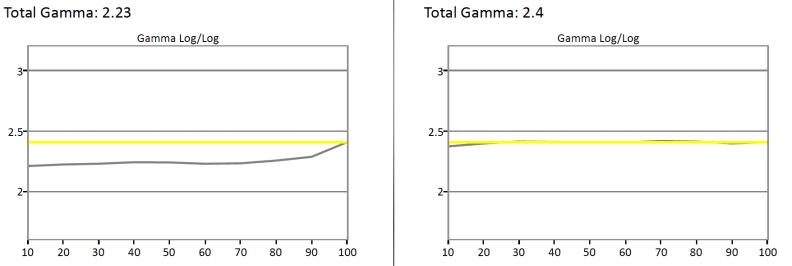 Samsung-UN55H6203-Gamma.jpg