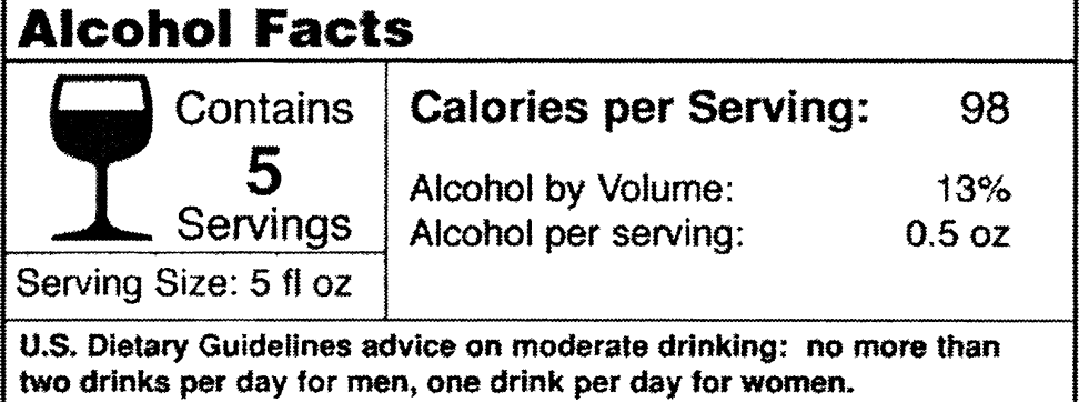 Why don't alcoholic drinks have nutrition labels? Well... it's complicated.