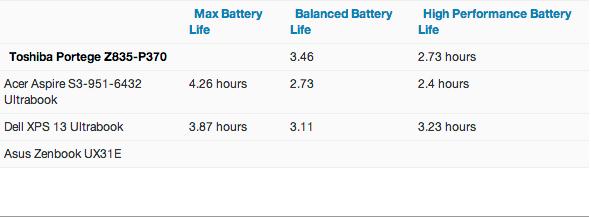 Battery-life.jpg