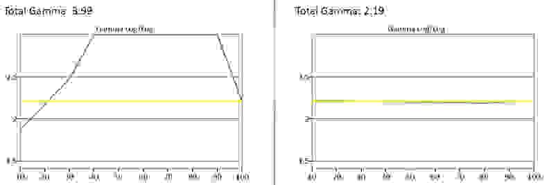 Vizio-E24i-Gamma.jpg