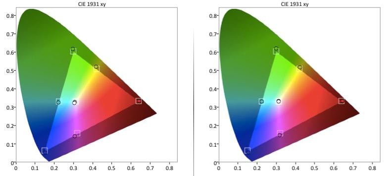 Samsung-UN40H6203-Color-Gamut.jpg