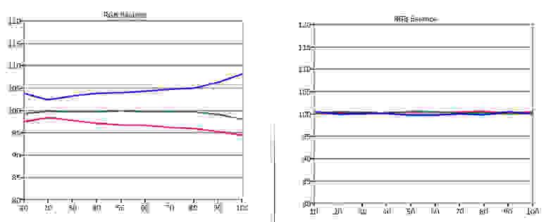 LG-50LF6100-RGB-Balance.jpg