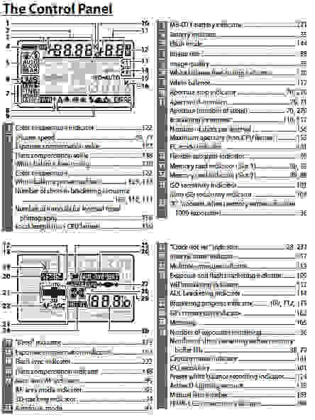 D700-manual-LCD-Panel3.jpg