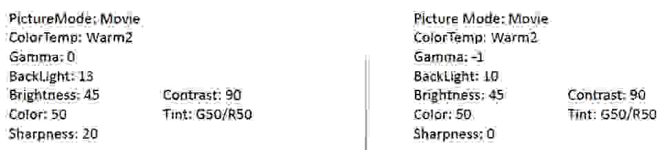 Samsung-JS8500-Calibration