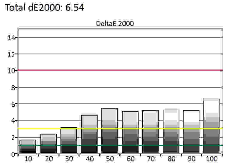 Vizio-M-Series-SDR-Grayscale