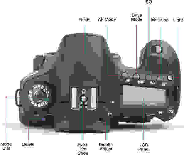 CANON-60D-top.jpg