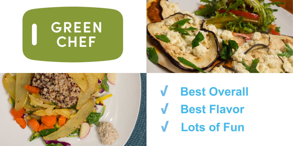 Green Chef Tile