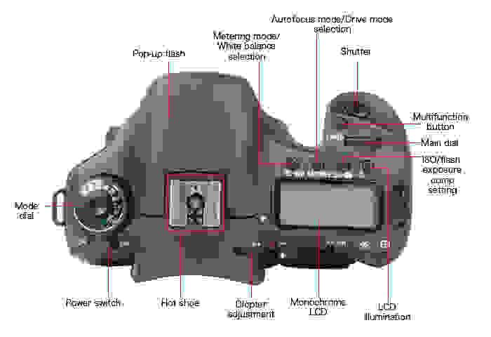CANON-7D-top.jpg