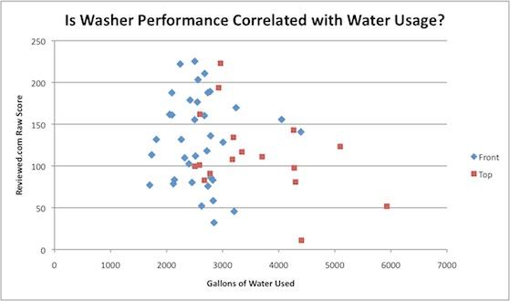 washer scorewater.jpg