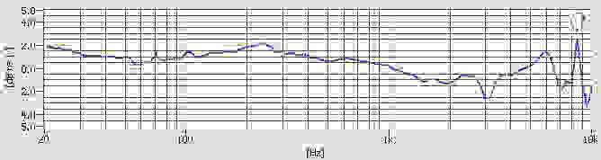 BW-P5-Tracking.jpg