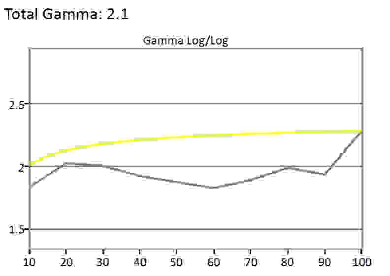 LG-34UC97-Gamma.jpg