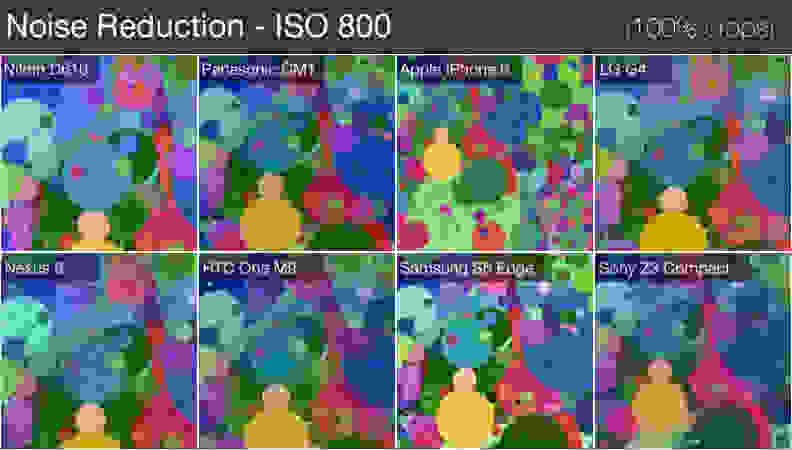 Noise Reduction - ISO 800