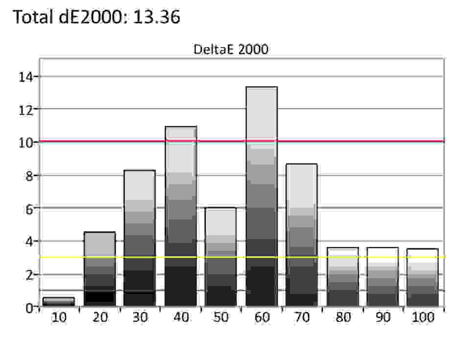 Vizio-E-Series-HDR-Grayscale