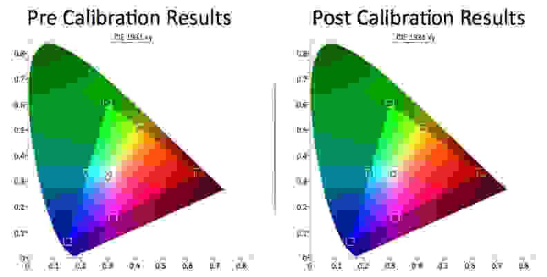 LG-50PB6600-plasma-TV-Color-Gamut.jpg