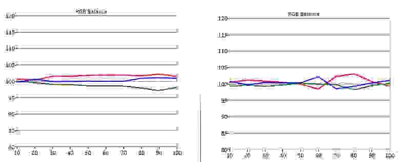 Vizio-M65C1-RGB-Balance