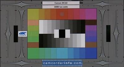 Canon-DC22-3000lux-auto-web.jpg