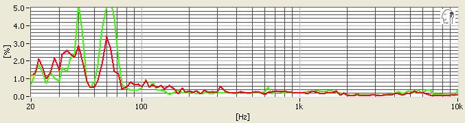 Polk-Buckle-Distortion.jpg