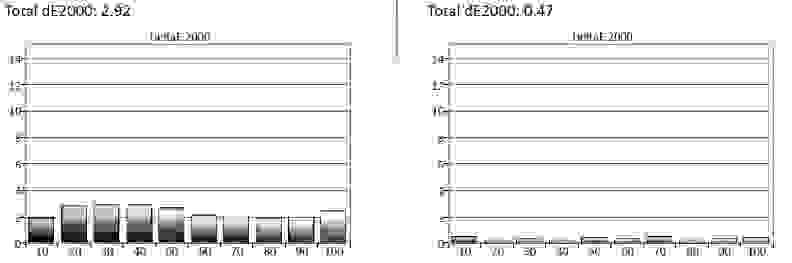 Samsung-UN55H6350-Grayscale-Error.jpg