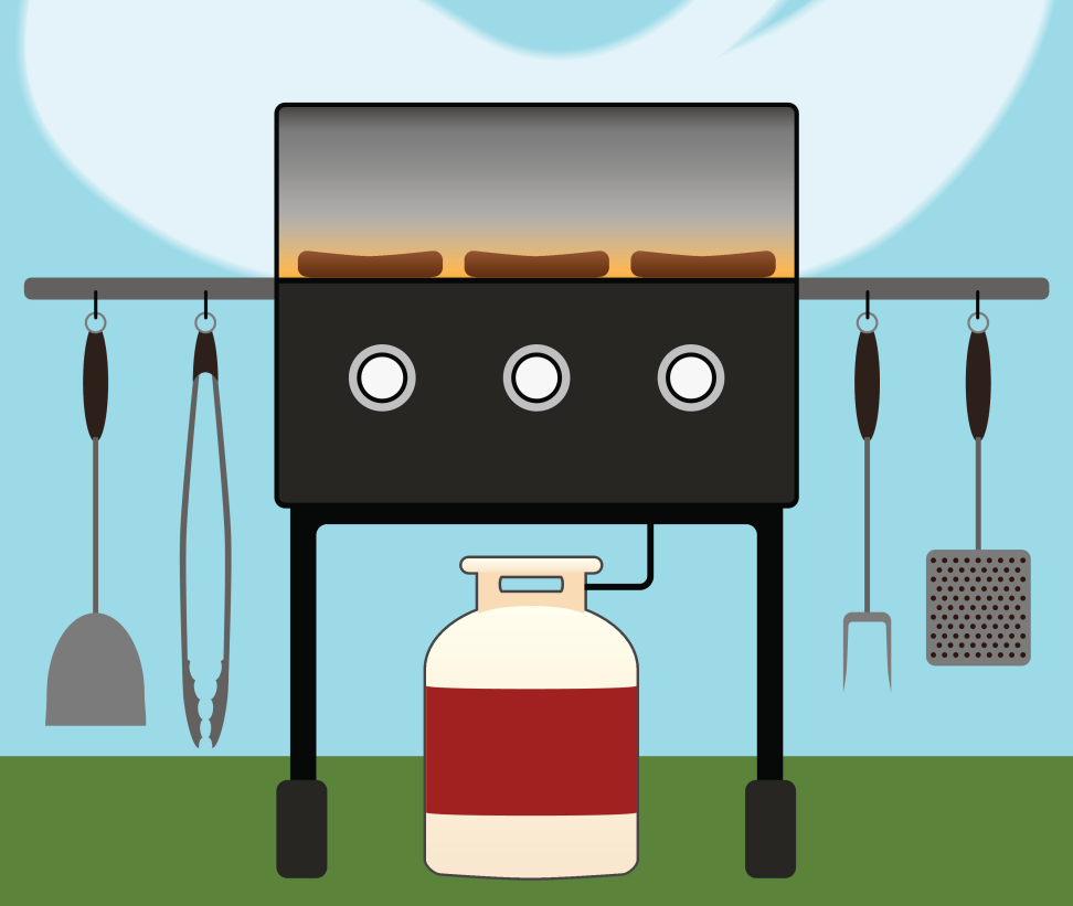 How to buy a grill - Reviewed
